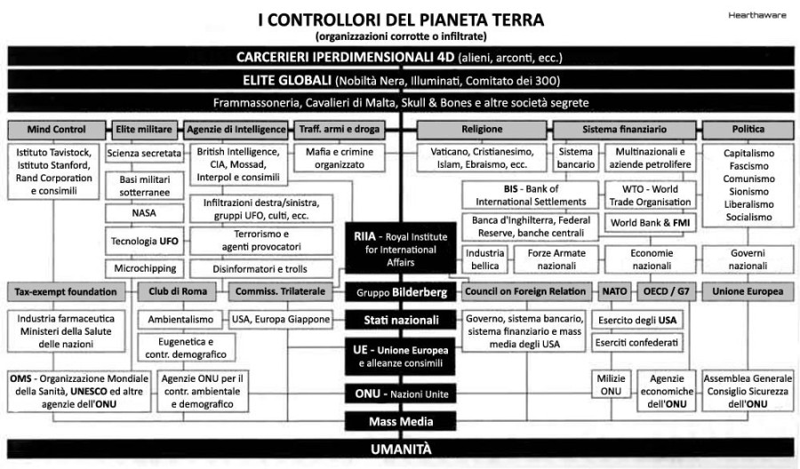 controllori-del-pianeta-terra